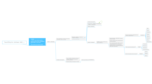 Mind Map: Fluxo GTD by Cris - Call Daniel - 2018