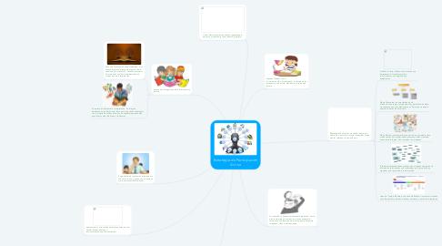 Mind Map: Estrategia de Participación Activa
