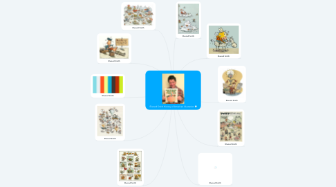 Mind Map: Elwood Smith History of American Illustration