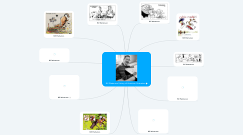 Mind Map: Bill Watterson History of American Illustration