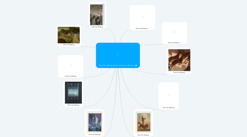 Mind Map: Chris Van Allsburg History of American Illustration