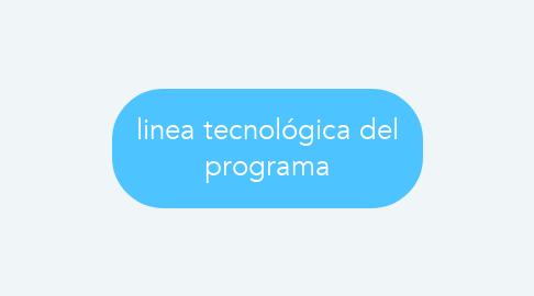 Mind Map: linea tecnológica del programa
