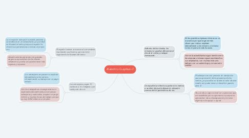 Mind Map: Balastro (capítulo 1).