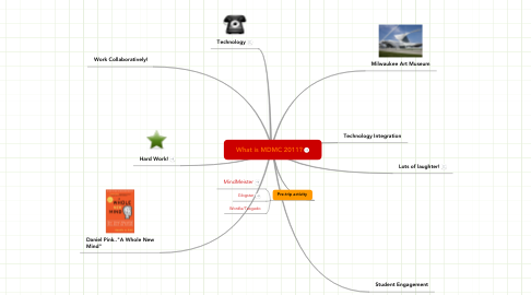 Mind Map: What is MDMC 2011?