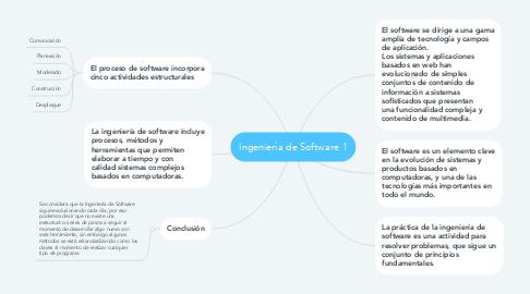 Mind Map: Ingeniería de Software 1