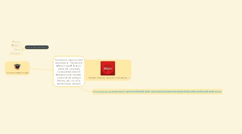 Mind Map: Технологія педагогічних майстерень. Технологія «Кейс-стаді» (аналіз  реальних ситуацій, ситуаційний аналіз). Використання засобів  колективної роботи (блоги, вікі та ін.) в навчальному процесі.
