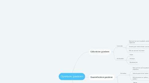 Mind Map: Openbare goederen