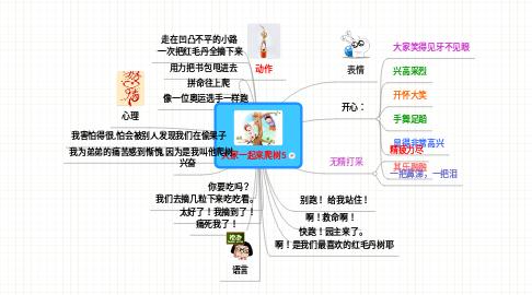 Mind Map: 大家一起来爬树5