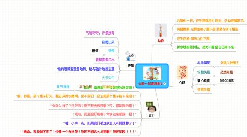 Mind Map: 大家一起来爬树3
