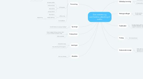 Mind Map: Den enkeltes og samfundets udledning af stoffer