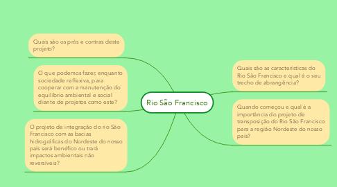 Mind Map: Rio São Francisco