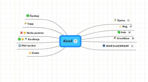 Mind Map: Kooli