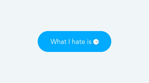 Mind Map: What I hate is