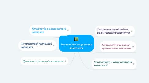 Mind Map: Інноваційні педагогічні технології