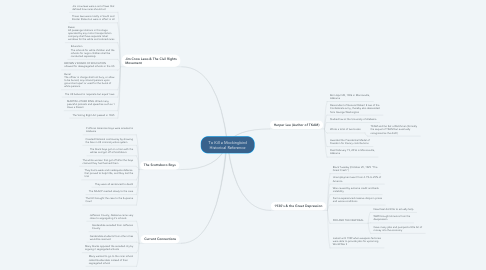 Mind Map: To Kill a Mockingbird Historical Reference