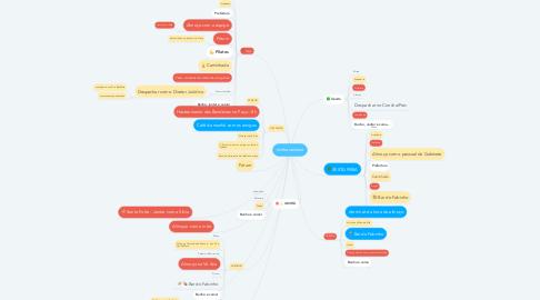 Mind Map: minha semana