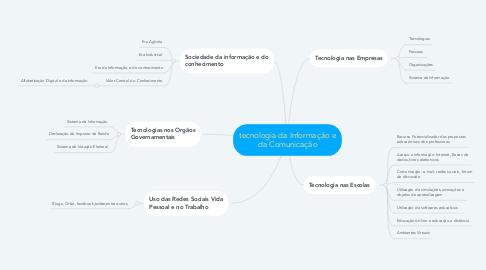 Mind Map: tecnologia da Informação e da Comunicação