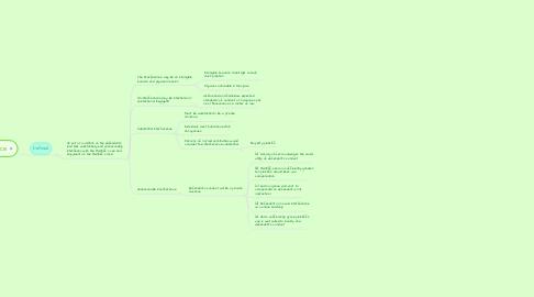 Mind Map: Nusiance