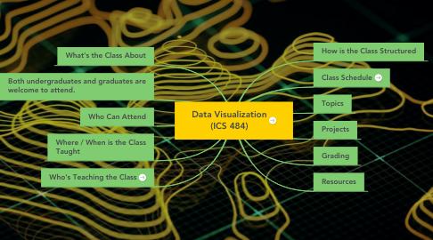 Mind Map: Data Visualization (ICS 484)