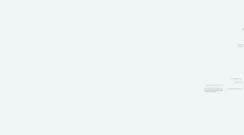 Mind Map: KGB (Den enkelte og samfundets udledning af stoffer)