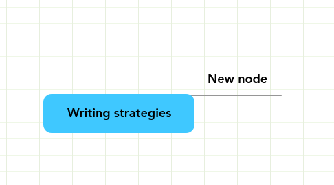 Mind Map: Writing strategies