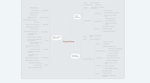 Mind Map: Desing Thinking