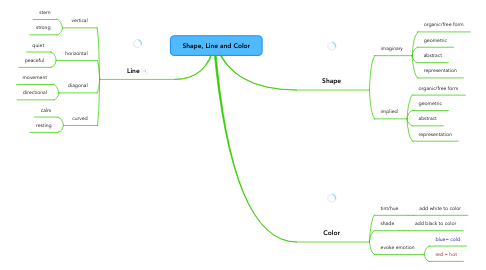 Mind Map: Shape, Line and Color