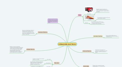 Mind Map: OPERADORES ELECTRICOS