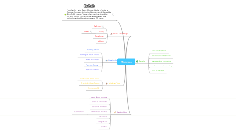 Mind Map: Mindmaps
