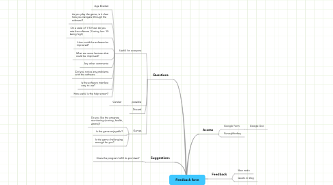 Mind Map: Feedback form