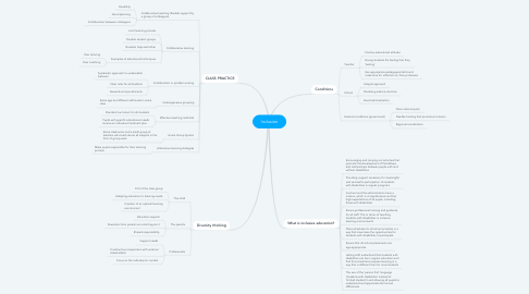 Mind Map: Inclusion