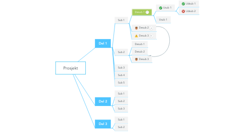 Mind Map: Prosjekt
