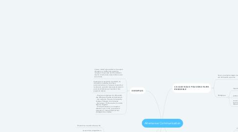 Mind Map: Alternance Communication