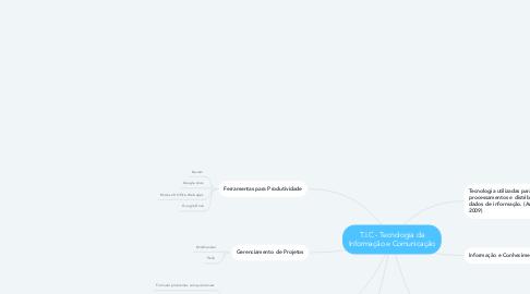 Mind Map: T.I.C - Tecnologia da Informação e Comunicação