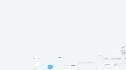 Mind Map: Revid