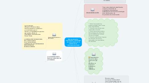 Mind Map: Educomunicación:  comunicación y tecnologías de la información en la reforma de la   enseñanza americana