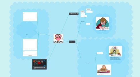 Mind Map: Homework