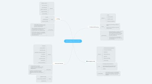 Mind Map: fælles-faglige-fokus-områder