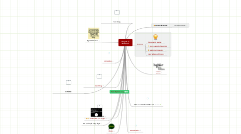 Mind Map: Project 2: