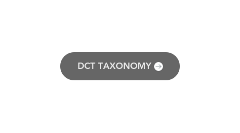 Mind Map: DCT TAXONOMY
