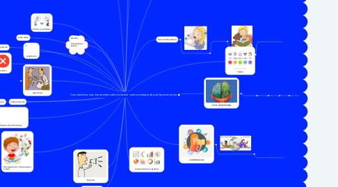Mind Map: Caracteristicas mas importantes sobre la lectura como estrategia de participacion activa