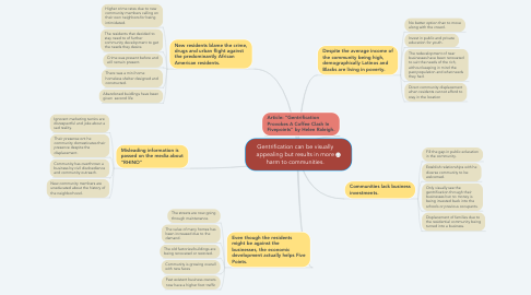 Mind Map: Gentrification can be visually appealing but results in more harm to communities.