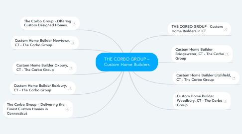 Mind Map: THE CORBO GROUP – Custom Home Builders