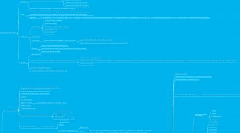 Mind Map: Culture Coding Plan