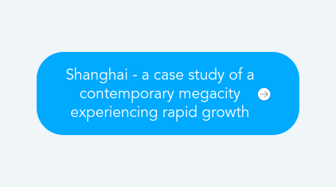 Mind Map: Shanghai - a case study of a contemporary megacity experiencing rapid growth