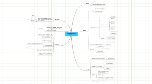 Mind Map: Good Reasons for an Online Alias