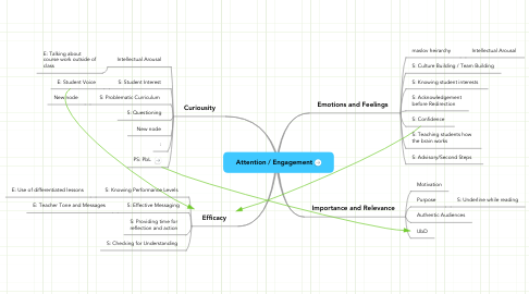 Mind Map: Attention / Engagement