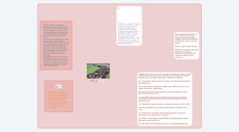 Mind Map: Migrants