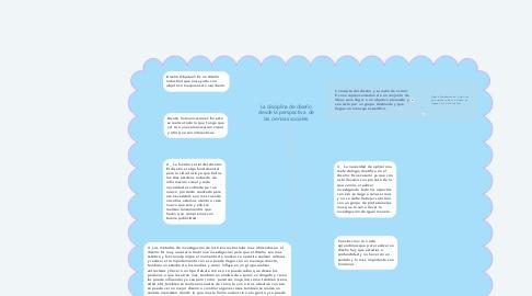 Mind Map: La disciplina de diseño  desde la perspectiva  de las ciencias sociales.