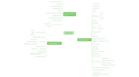Mind Map: How might I curve underage drinking